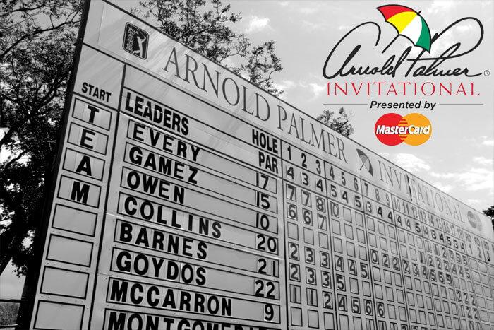Fantasy Golf Sleeper Report 2015 Arnold Palmer Invitational